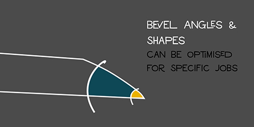 sharpening bevel angles and uses